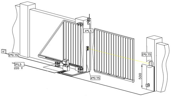 Как собрать раздвижные ворота